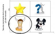 estrategias productos vacas